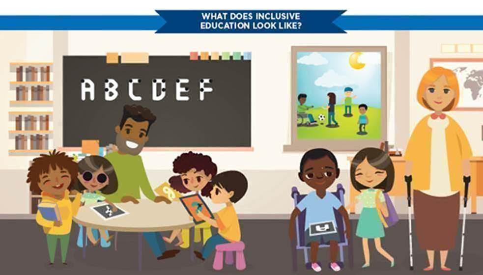 Special Needs and Inclusive Education Theory