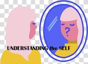 Understanding the Self 3003 (8:30-9:30 MWF)