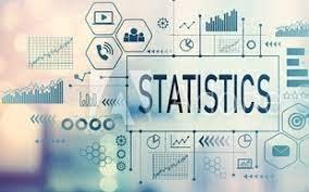 LB 202 Statistics (merged with 1590 MB 211 Statistics)