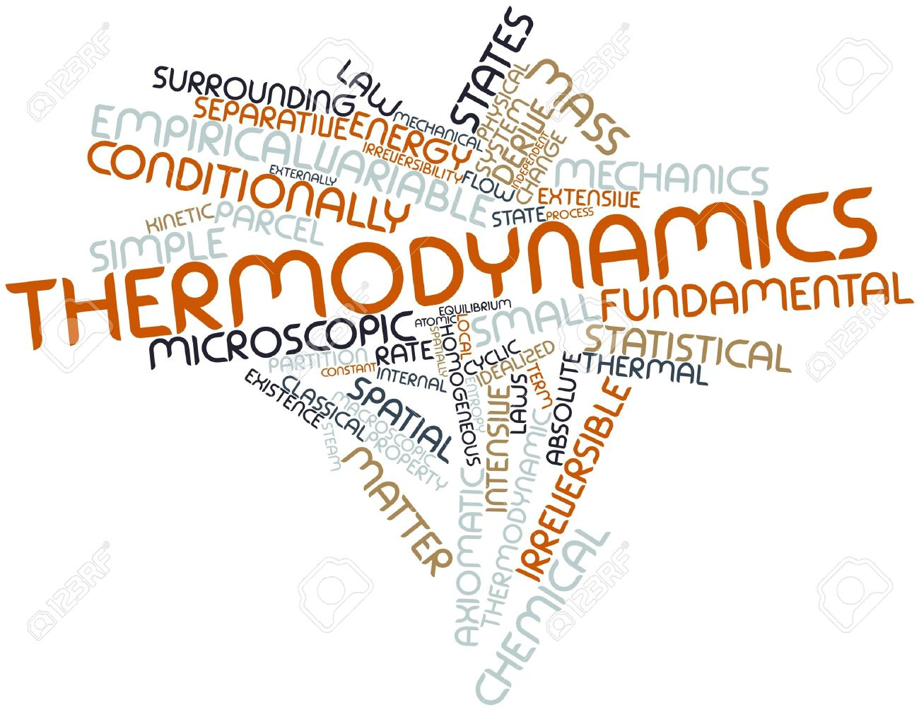6022; Thermodynamics (Lec) - MidYear (2020-2021) - Medula, C.