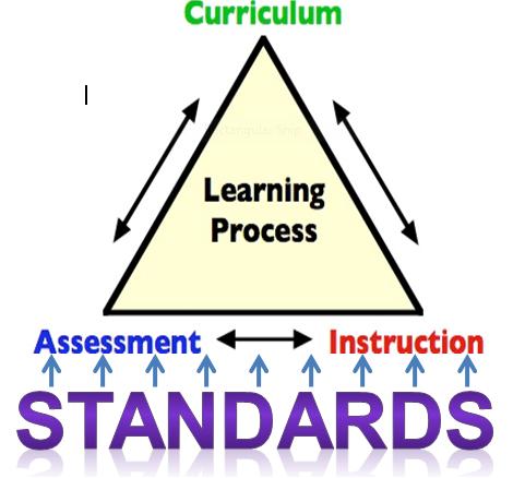 Advance Curriculum & Instructional Analysis & Dev't.